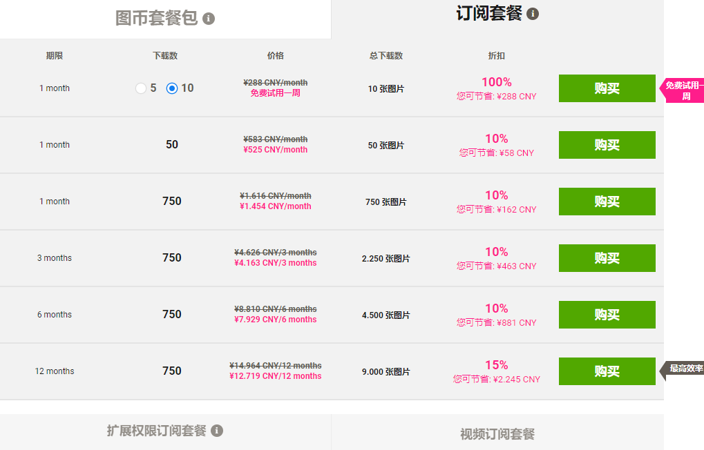 Dreamstime中国官网 数码影像素材提供站 微图交易网站