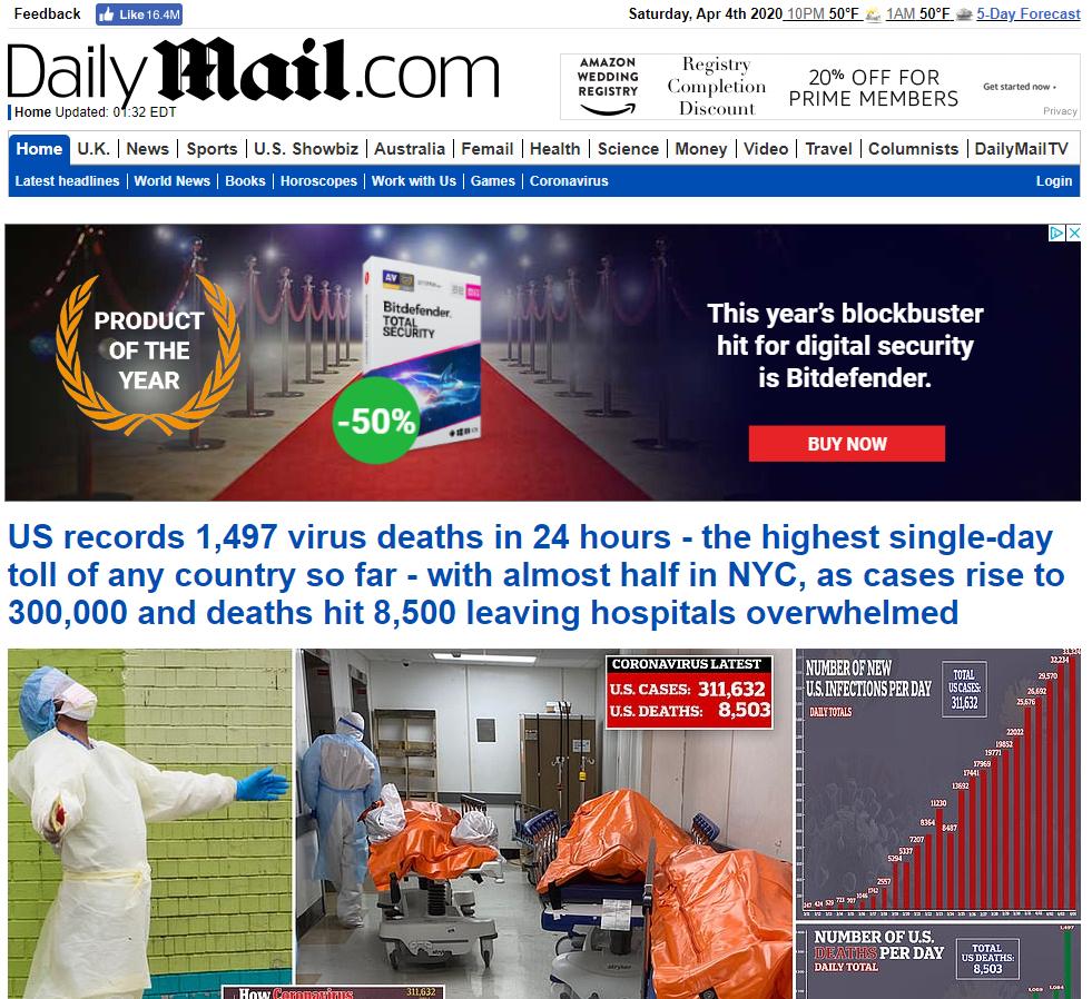 每日邮报 英国访问量最大的报纸网站