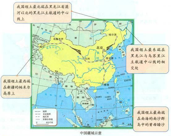 中国位于哪两个半球?判断依据是什么?