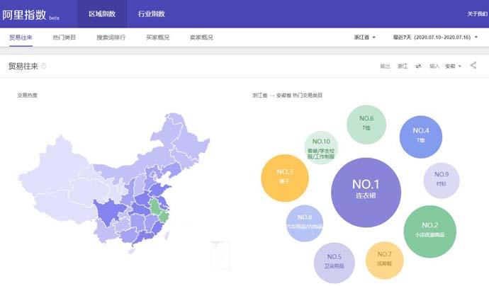 淘宝指数_阿里指数:阿里巴巴旗下社会化数据展示平台